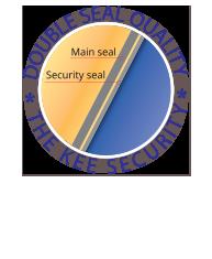 Double seals